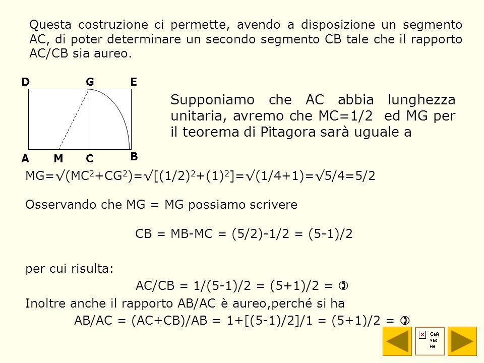 AB/AC = (AC+CB)/AB = 1+[(5-1)/2]/1 = (5+1)/2 = 